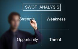 SWOT-анализ: что он даст вашему бизнесу